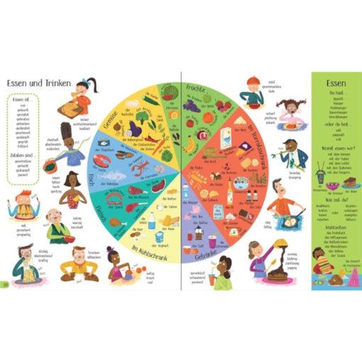Beispielseite Essen & Trinken. Viele Lebensmittel sind in einem Tortendiagramm gezeigt, welches die Lebensmittel kategorisiert. Viele Menschen sind beim Essen oder der Zubereitung von Speisen gezeigt